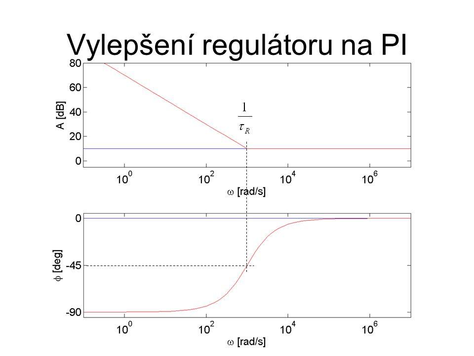 Vylepšení regulátoru na PI