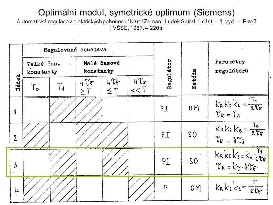 Optimální modul, symetrické optimum (Siemens) Automatická regulace v elektrických pohonech / Karel Zeman ; Luděk Spíral.