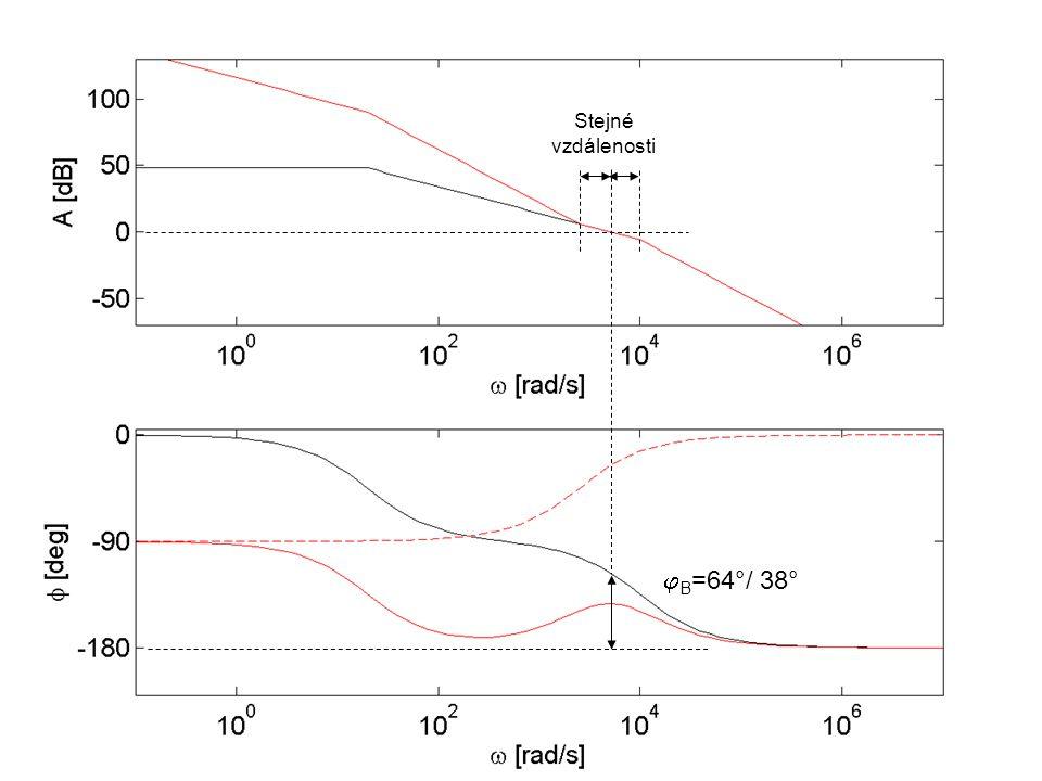  B =64°/ 38° Stejné vzdálenosti