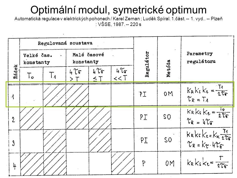 Optimální modul, symetrické optimum Automatická regulace v elektrických pohonech / Karel Zeman ; Luděk Spíral.