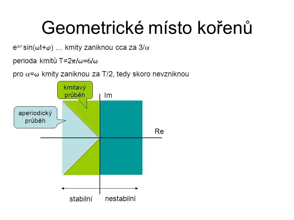 Geometrické místo kořenů e  sin(  t+  ) … kmity zaniknou cca za 3/  perioda kmitů T=2  pro  =  kmity zaniknou za T/2, tedy skoro nevzniknou Im Re nestabilní stabilní aperiodický průběh kmitavý průběh