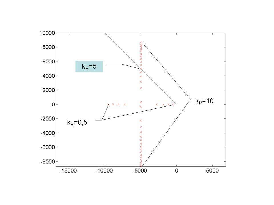 k R =0,5 k R =10 k R =5