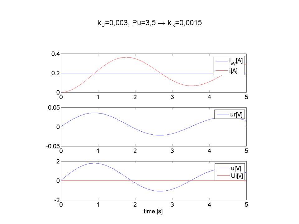 k U =0,003, Pu=3,5 → k R =0,0015