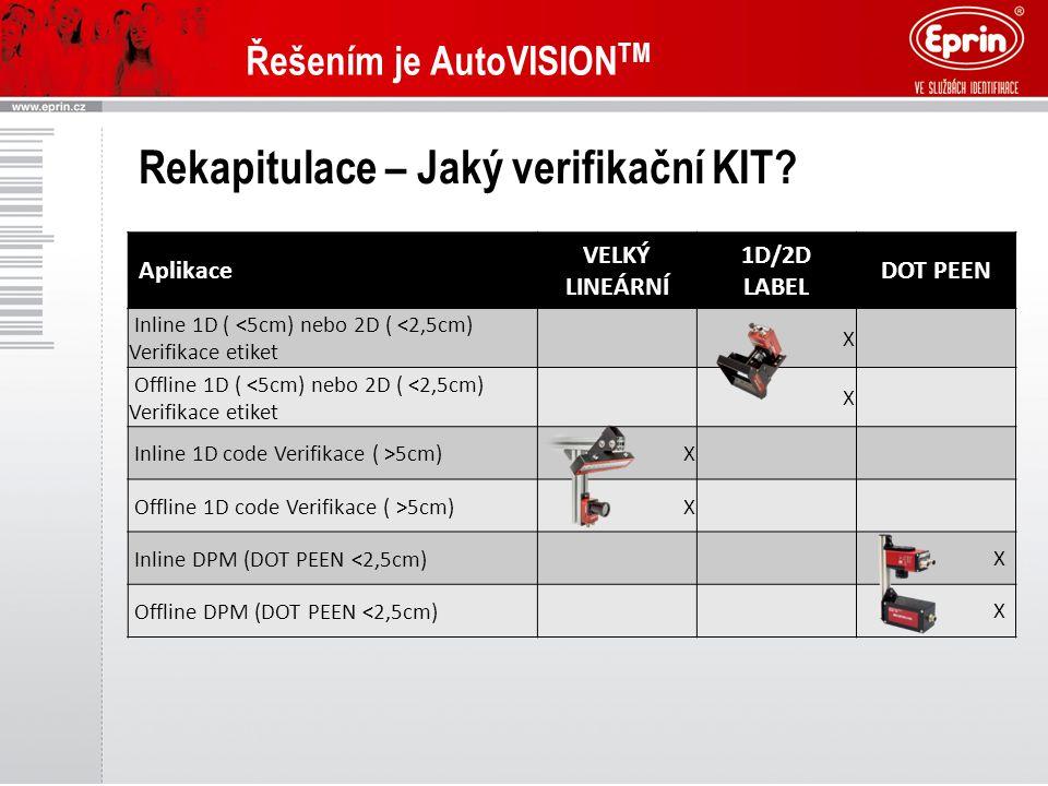 Řešením je AutoVISION TM Rekapitulace – Jaký verifikační KIT? Aplikace VELKÝ LINEÁRNÍ 1D/2D LABEL DOT PEEN Inline 1D ( <5cm) nebo 2D ( <2,5cm) Verifik