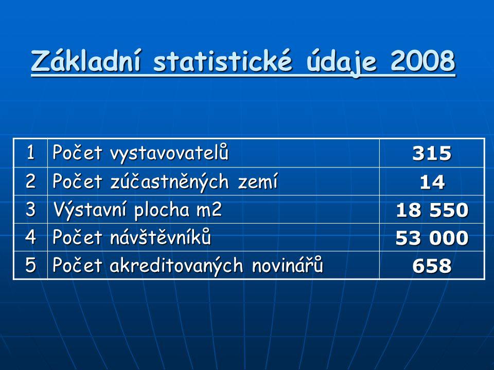 Základní statistické údaje 2008 1 Počet vystavovatelů 315 2 Počet zúčastněných zemí 14 3 Výstavní plocha m2 18 550 4 Počet návštěvníků 53 000 5 Počet akreditovaných novinářů 658