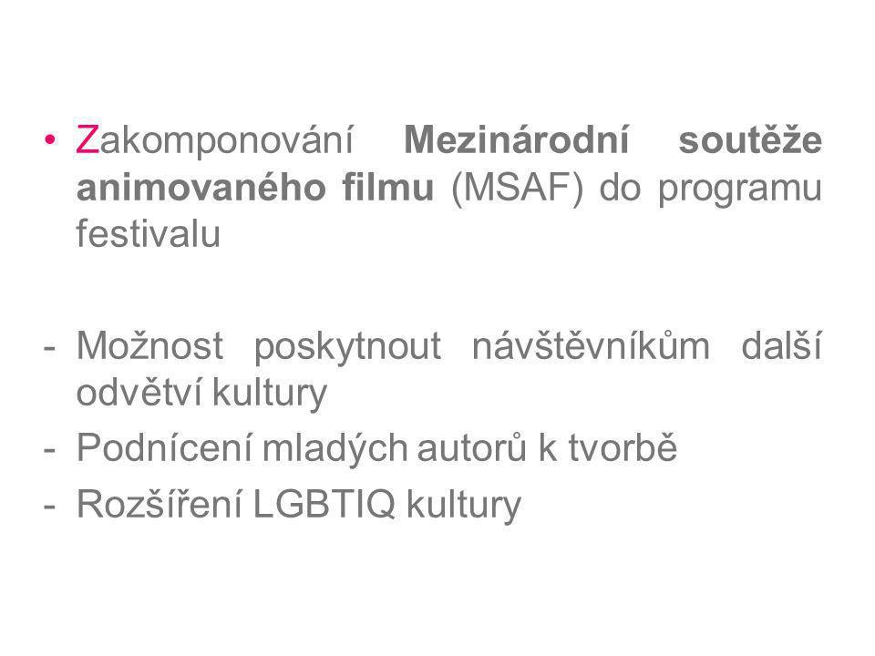Zakomponování Mezinárodní soutěže animovaného filmu (MSAF) do programu festivalu -Možnost poskytnout návštěvníkům další odvětví kultury -Podnícení mla