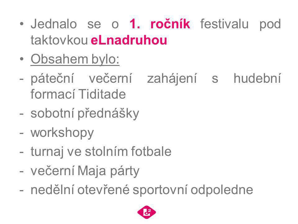 Jednalo se o 1. ročník festivalu pod taktovkou eLnadruhou Obsahem bylo: -páteční večerní zahájení s hudební formací Tiditade -sobotní přednášky -works