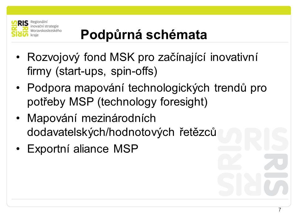 Podpůrná schémata 7 Rozvojový fond MSK pro začínající inovativní firmy (start-ups, spin-offs) Podpora mapování technologických trendů pro potřeby MSP (technology foresight) Mapování mezinárodních dodavatelských/hodnotových řetězců Exportní aliance MSP