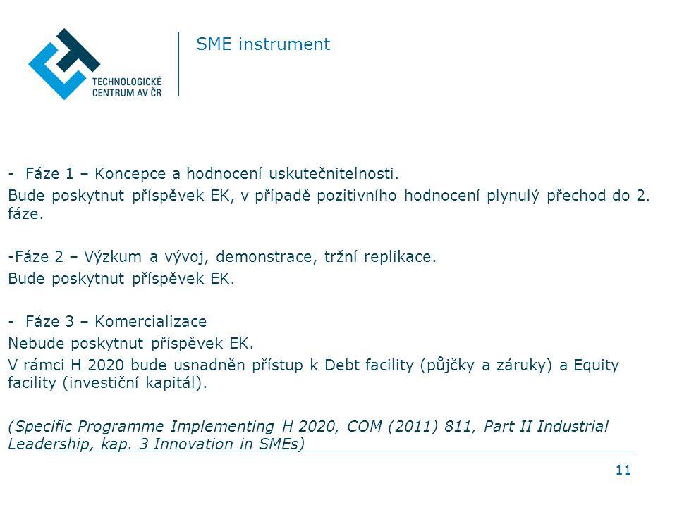 SME instrument - Fáze 1 – Koncepce a hodnocení uskutečnitelnosti.