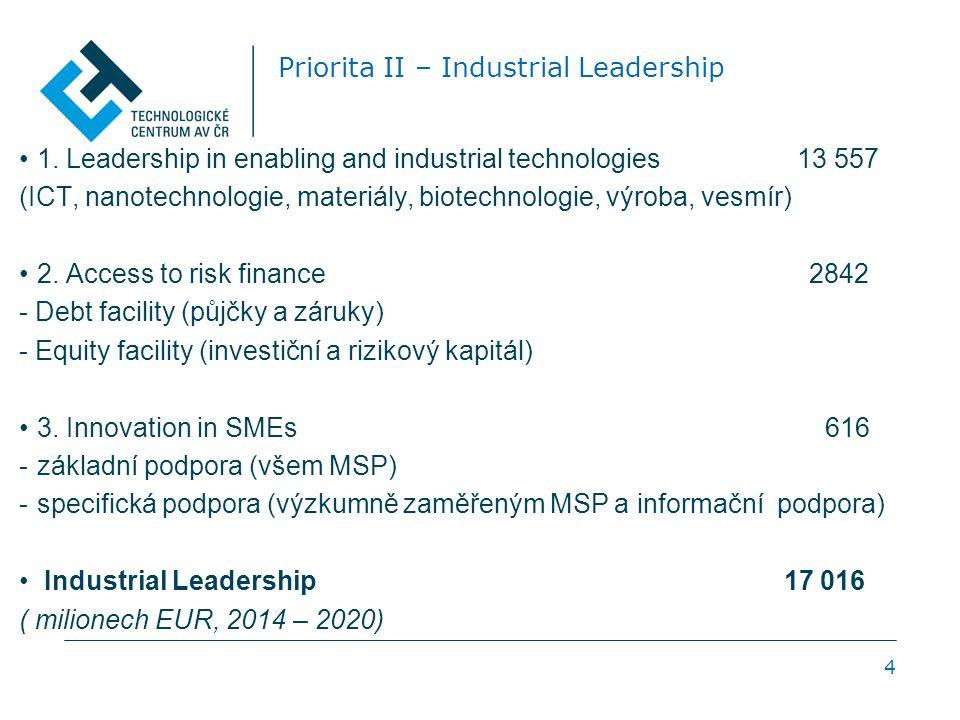 15 Výzvy Rozsáhlá výzva H 2020 publikovaná 11.12.2013 ve všech prioritách http://ec.europa.eu/research/participants/portal/desktop/en/opportunities /index.htmlhttp://ec.europa.eu/research/participants/portal/desktop/en/opportunities /index.html Různá data uzávěrek, první uzávěrky v březnu 2014.