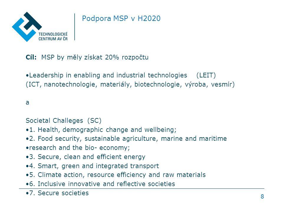 Podpora MSP v H2020 Cíl: MSP by měly získat 20% rozpočtu Leadership in enabling and industrial technologies (LEIT) (ICT, nanotechnologie, materiály, biotechnologie, výroba, vesmír) a Societal Challeges (SC) 1.