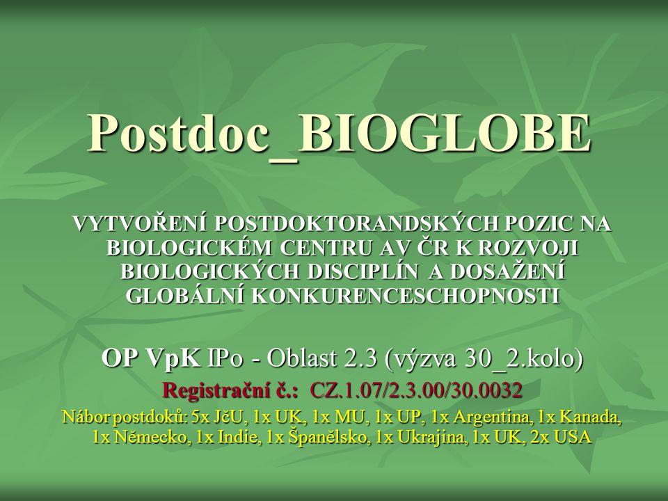 Postdoc_BIOGLOBE VYTVOŘENÍ POSTDOKTORANDSKÝCH POZIC NA BIOLOGICKÉM CENTRU AV ČR K ROZVOJI BIOLOGICKÝCH DISCIPLÍN A DOSAŽENÍ GLOBÁLNÍ KONKURENCESCHOPNO