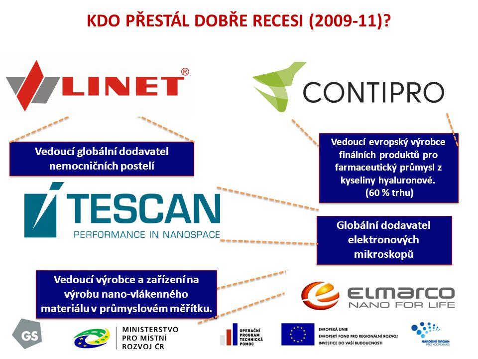 KDO PŘESTÁL DOBŘE RECESI (2009-11).