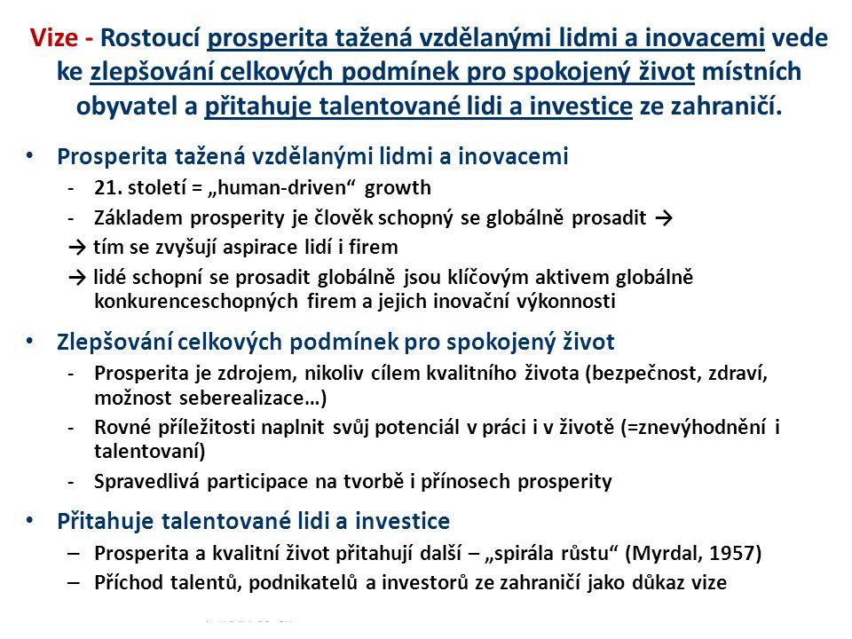 Prosperita tažená vzdělanými lidmi a inovacemi -21.