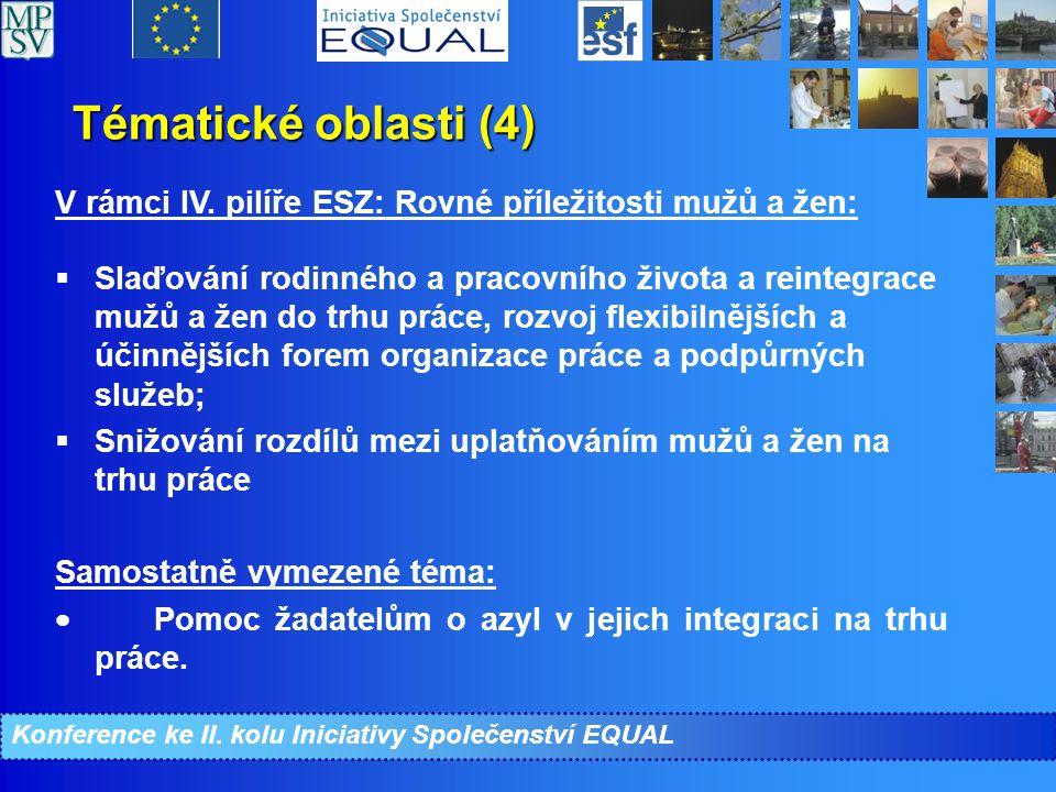 Tématické oblasti (4) V rámci IV.