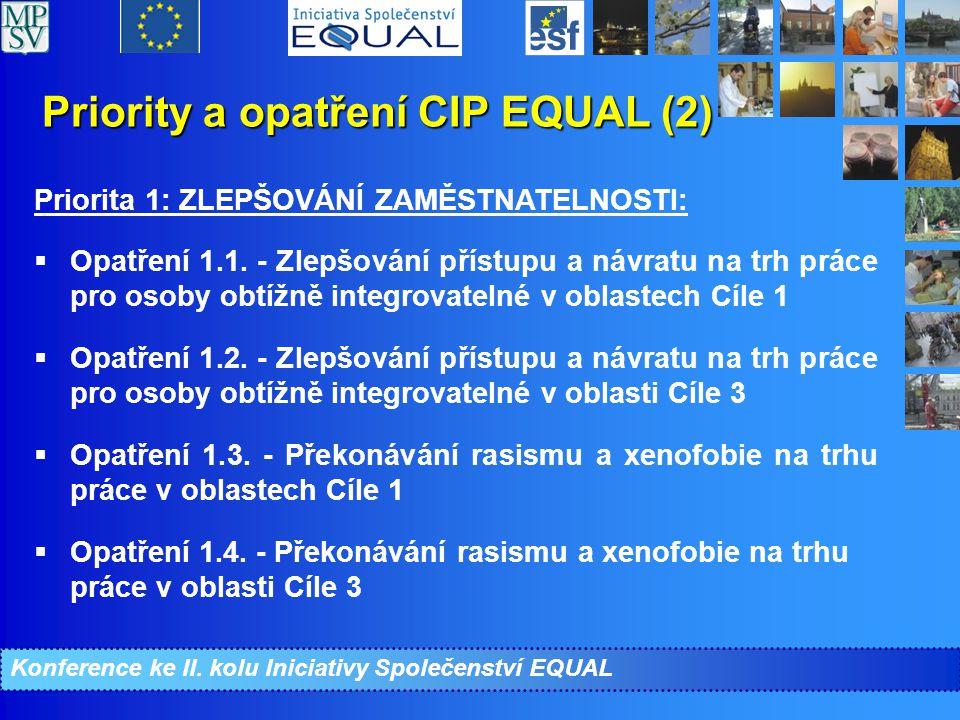 Priority a opatření CIP EQUAL (2) Priorita 1: ZLEPŠOVÁNÍ ZAMĚSTNATELNOSTI:  Opatření 1.1.