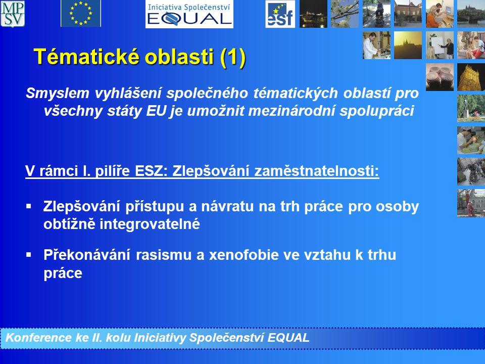 Tématické oblasti (1) Smyslem vyhlášení společného tématických oblastí pro všechny státy EU je umožnit mezinárodní spolupráci V rámci I.