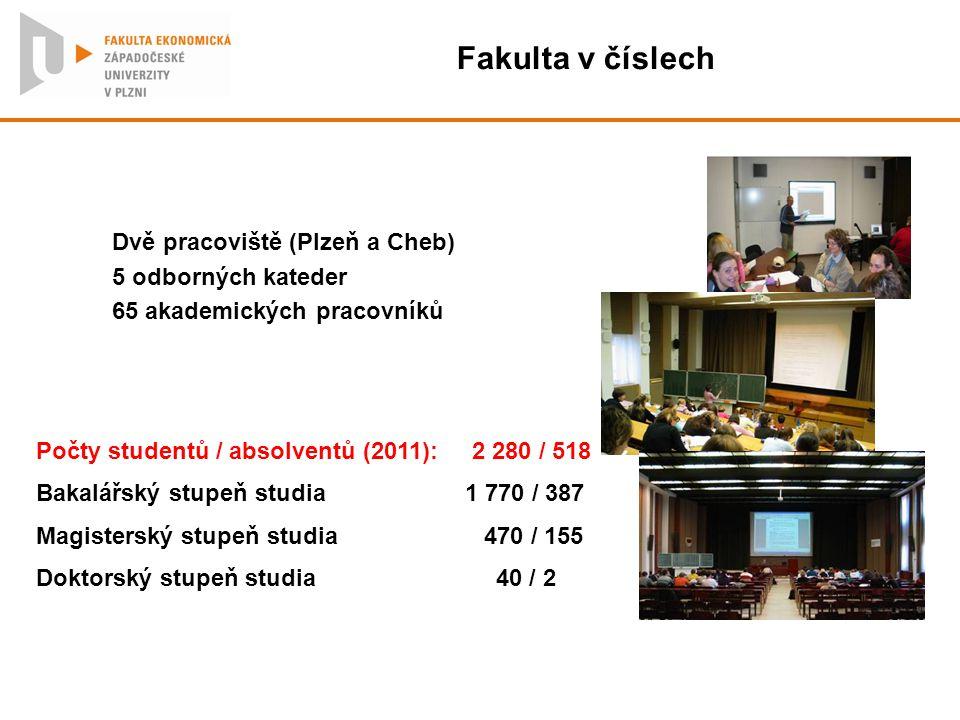 Fakulta v číslech Dvě pracoviště (Plzeň a Cheb) 5 odborných kateder 65 akademických pracovníků Počty studentů / absolventů (2011): 2 280 / 518 Bakalář