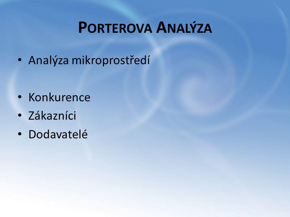 P ORTEROVA A NALÝZA Analýza mikroprostředí Konkurence Zákazníci Dodavatelé