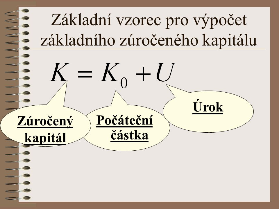 Základní vzorec pro výpočet základního zúročeného kapitálu Počáteční částka Zúročený kapitál Úrok