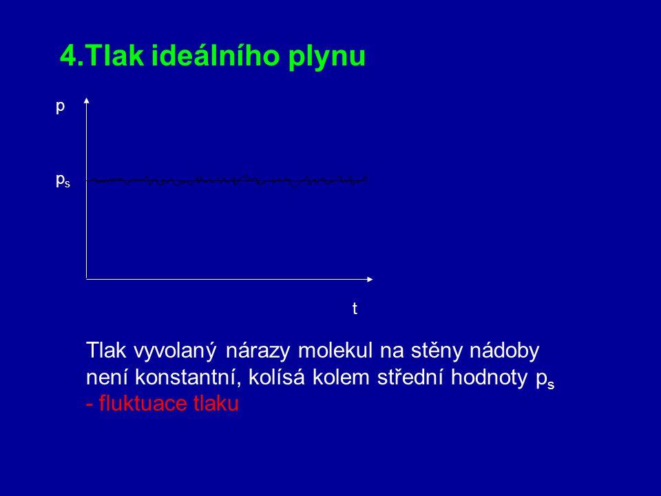Úlohy: Vypočtěte střední kvadratickou rychlost molekul kyslíku při teplotách -100 °C, O °C. [367 m.s -1 ; 461 m. s -1 ] Určete poměr středních kvadrat