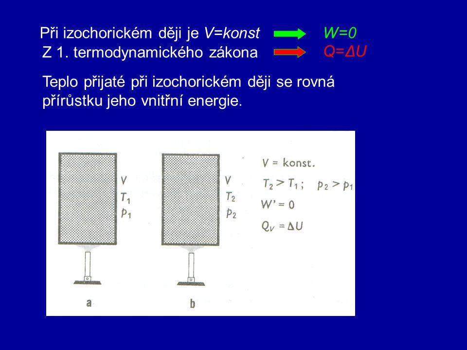 2. Izochorický děj Objem plynu V je konstantní, tedy Zákon Charlesův Při izochorickém ději s ideálním plynem stálé hmotnosti je tlak plynu přímo úměrn