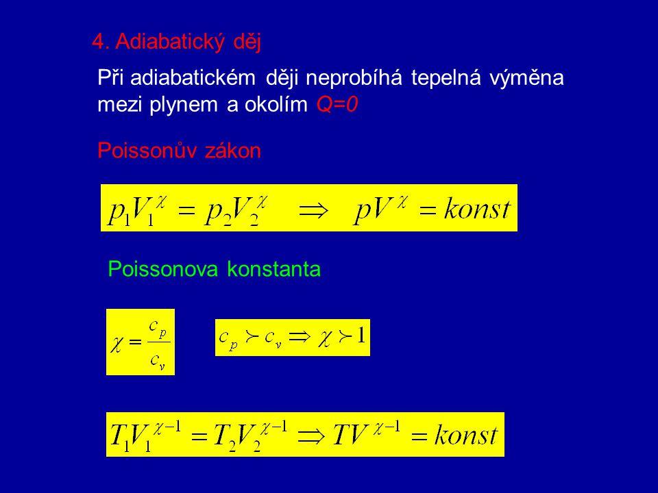 Při izobarickém ději je p=konst Z 1. termodynamického zákona Q=ΔU-W Teplo přijaté při izobarickém ději se rovná součtu přírůstku jeho vnitřní energie