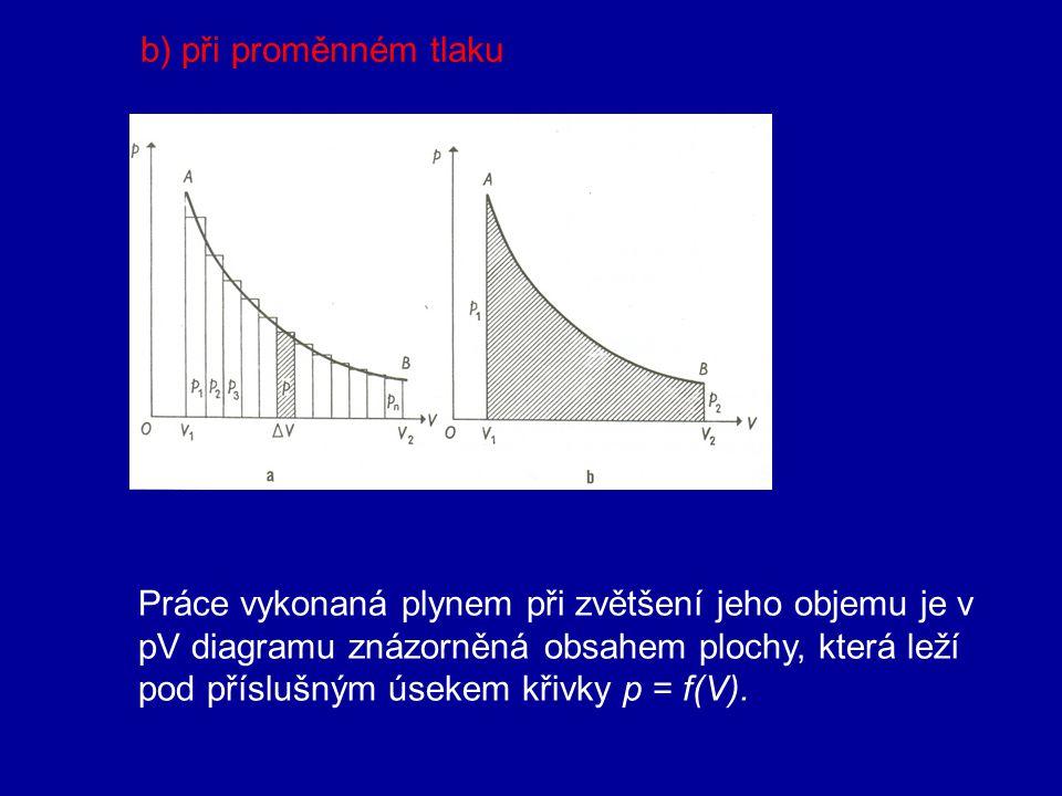 Pracovní diagram a) pro izobarický děj – při konstantním tlaku Práce plynu vykonaná při izobarickém ději, při němž přejde plyn ze stavu A do stavu B,