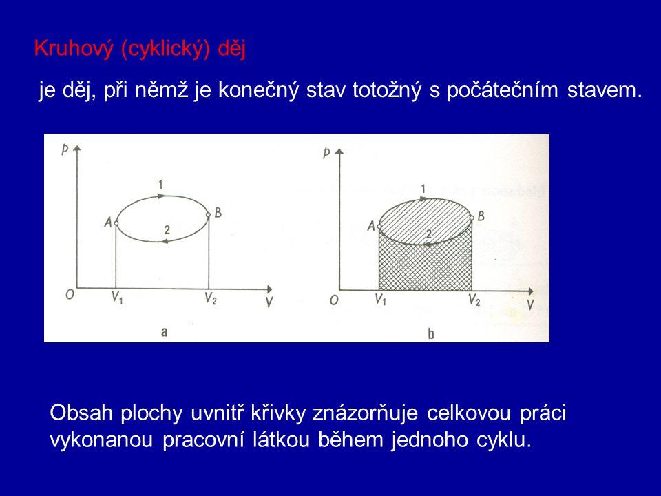 Úlohy: Jakou práci vykoná plyn při stálém tlaku 0,15 MPa, jestliže se jeho objem zvětší o 2,0 l? [300 J] Jakou práci vykoná plyn, jestliže se jeho pův