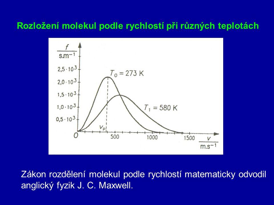 2. Rozdělení molekul plynu podle rychlostí Lammertův pokus Rychlost molekul se v důsledku neustálých srážek pořád mění. Velikost rychlosti molekul lze
