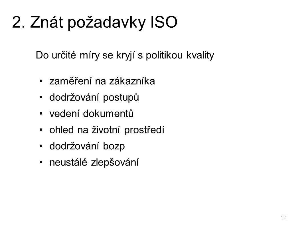 2. Znát požadavky ISO Do určité míry se kryjí s politikou kvality zaměření na zákazníka dodržování postupů vedení dokumentů ohled na životní prostředí