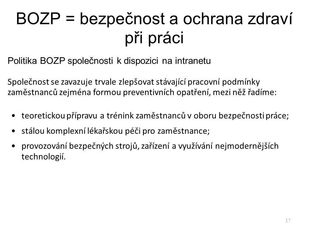 BOZP = bezpečnost a ochrana zdraví při práci Politika BOZP společnosti k dispozici na intranetu Společnost se zavazuje trvale zlepšovat stávající prac