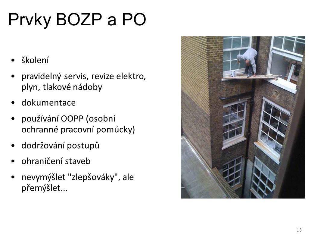 Prvky BOZP a PO školení pravidelný servis, revize elektro, plyn, tlakové nádoby dokumentace používání OOPP (osobní ochranné pracovní pomůcky) dodržování postupů ohraničení staveb nevymýšlet zlepšováky , ale přemýšlet...