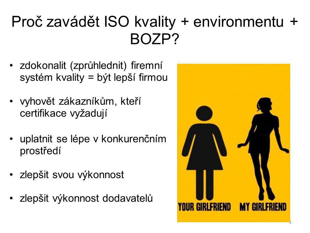 Proč zavádět ISO kvality + environmentu + BOZP? zdokonalit (zprůhlednit) firemní systém kvality = být lepší firmou vyhovět zákazníkům, kteří certifika
