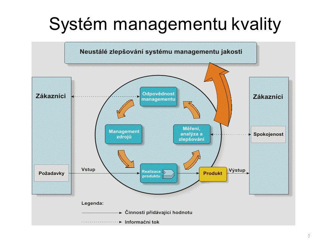 Systém managementu kvality 5