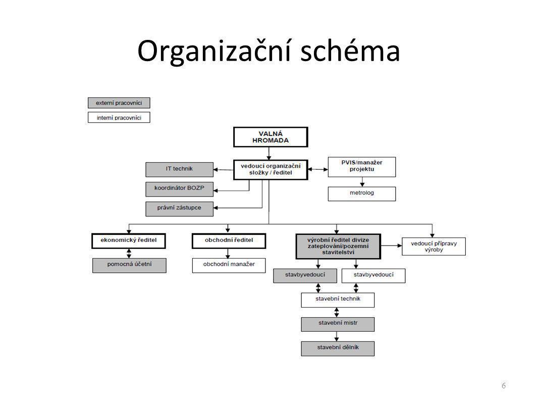 Každý má v rámci ISO své úkoly Vedení zajišťovat angažovanost prosazovat a podporovat politiku kvality přezkoumávat postupy poskytovat zdroje 7