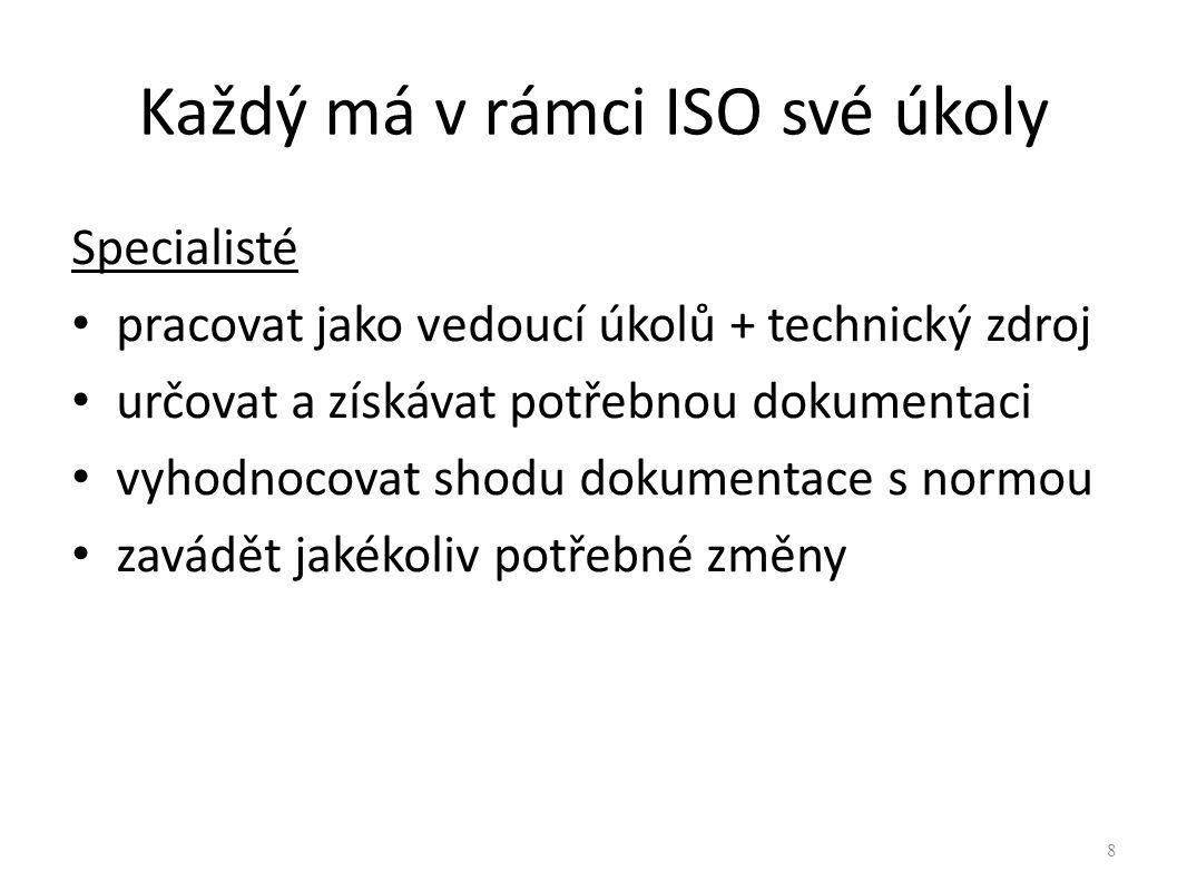 Správně zavedený systém kvality = DOBRÉ ŘÍZENÍ FIRMY Systém, kdy všichni jsou šťastní :) zákazníci zaměstnanci Ředitelé příroda i státní orgány :) 19