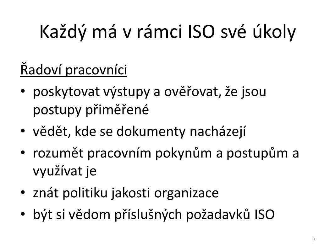 Každý má v rámci ISO své úkoly Řadoví pracovníci poskytovat výstupy a ověřovat, že jsou postupy přiměřené vědět, kde se dokumenty nacházejí rozumět pracovním pokynům a postupům a využívat je znát politiku jakosti organizace být si vědom příslušných požadavků ISO 9