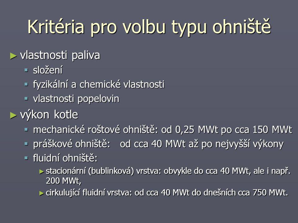 Kritéria pro volbu typu ohniště ► vlastnosti paliva  složení  fyzikální a chemické vlastnosti  vlastnosti popelovin ► výkon kotle  mechanické rošt