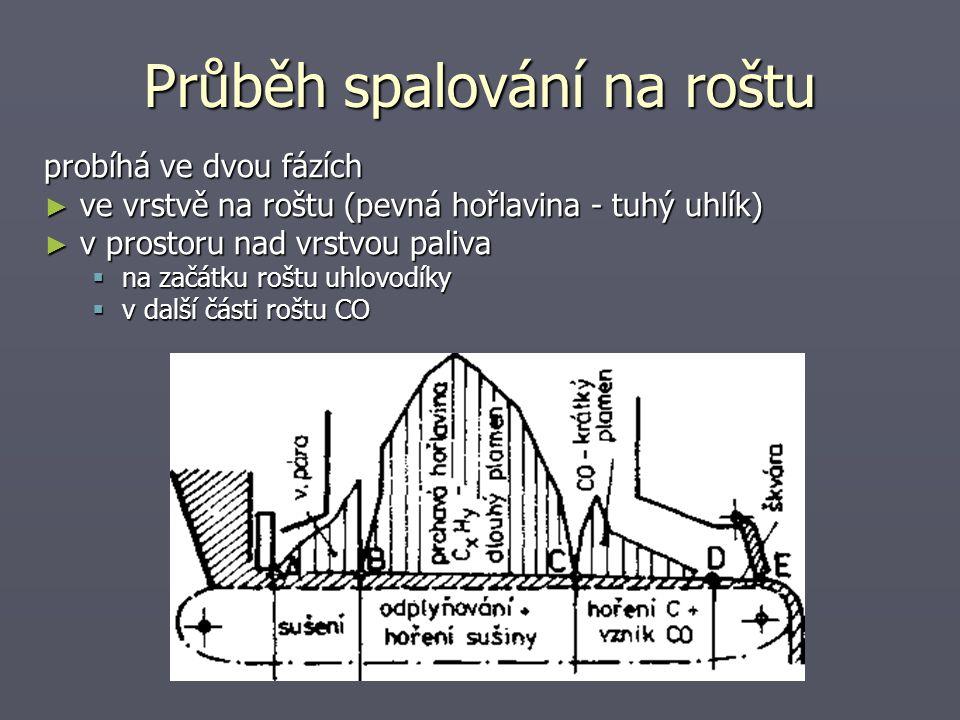 Pásový rošt ► je jeden z nejrozšířenějších typů mechanických roštů ► vznikl jako modifikace roštu řetězového, jenž byl vlastně prvním typem mechanického roštu Základní nevýhodnou řetězového roštu, jehož roštnice tvořily články širokého Gallova řetězu, bylo to, že při výměně spálené nebo poškozené roštnice se musel rozebrat celý řetěz.