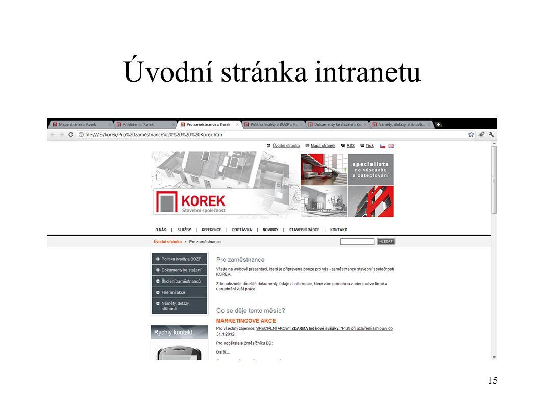 Úvodní stránka intranetu 15