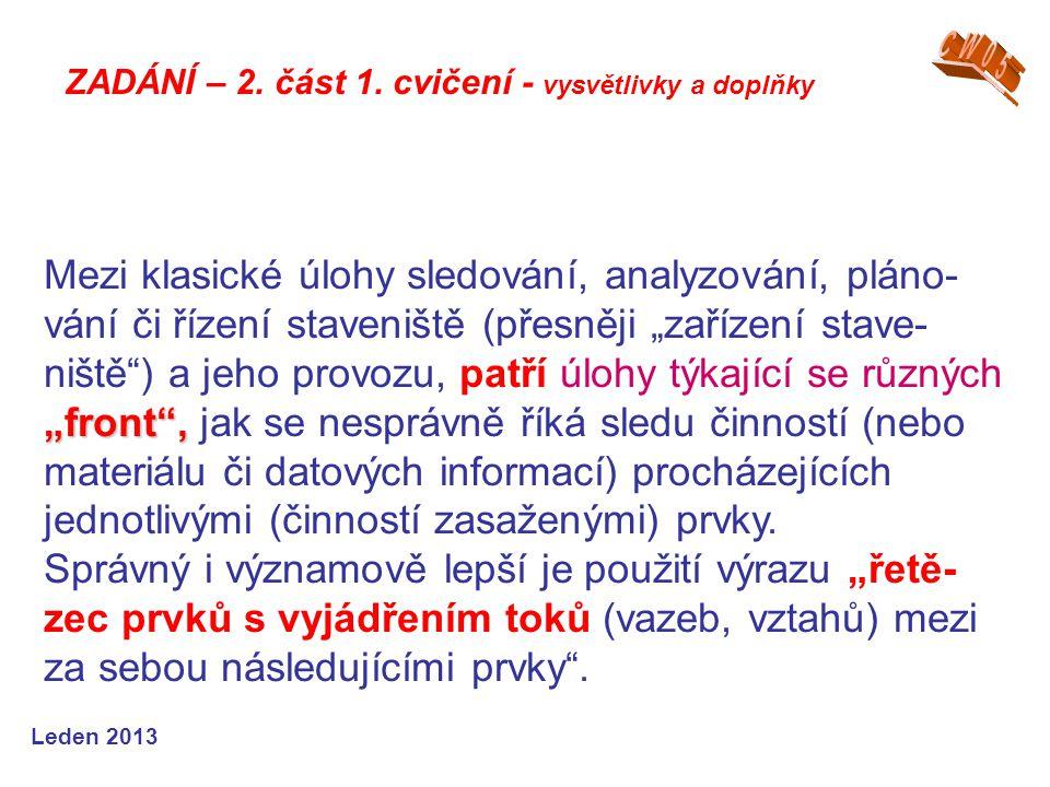 """Leden 2013 """"front"""", Mezi klasické úlohy sledování, analyzování, pláno- vání či řízení staveniště (přesněji """"zařízení stave- niště"""") a jeho provozu, pa"""