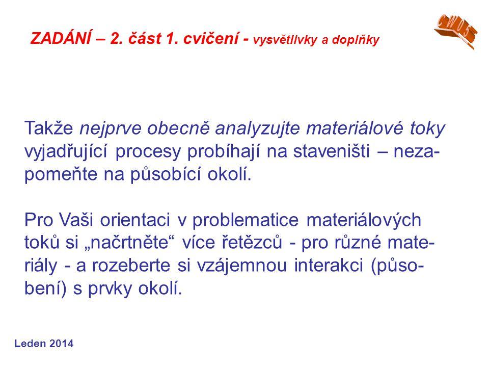 Leden 2013 mate- riálový a informační (datový a řídicí) tok.