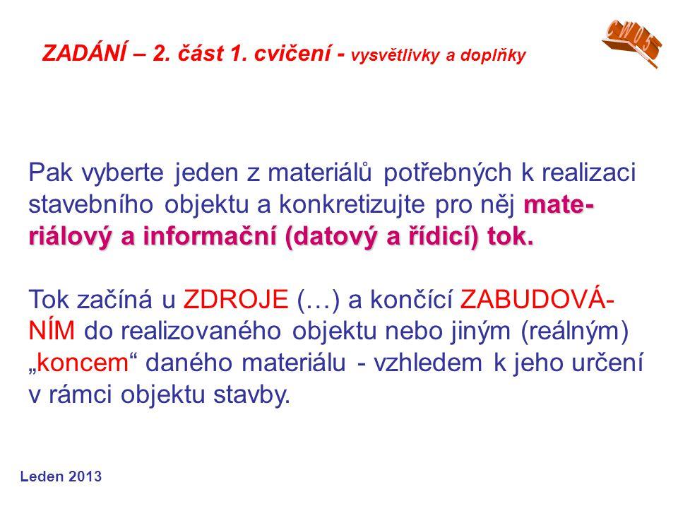 Leden 2013 mate- riálový a informační (datový a řídicí) tok. Pak vyberte jeden z materiálů potřebných k realizaci stavebního objektu a konkretizujte p