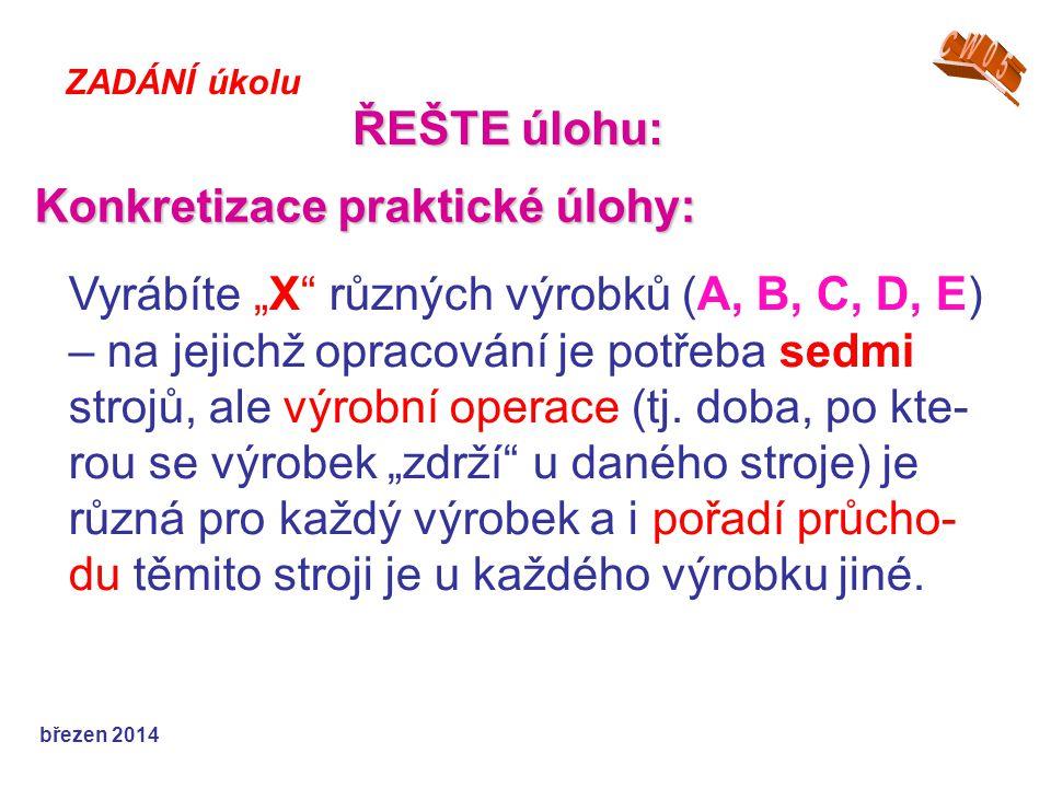 """Konkretizace praktické úlohy: březen 2014 Vyrábíte """"X různých výrobků (A, B, C, D, E) – na jejichž opracování je potřeba sedmi strojů, ale výrobní operace (tj."""