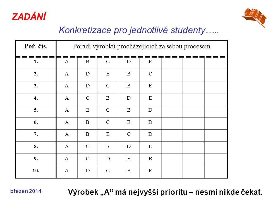 Konkretizace pro jednotlivé studenty….. ZADÁNÍ Poř.