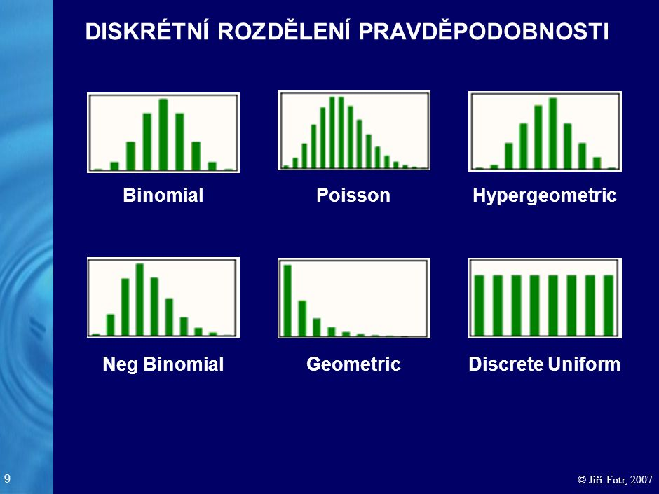 9 © Jiří Fotr, 2007 DISKRÉTNÍ ROZDĚLENÍ PRAVDĚPODOBNOSTI Binomial Neg Binomial Poisson Geometric Hypergeometric Discrete Uniform