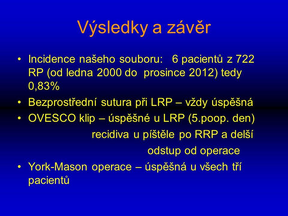 Výsledky a závěr Incidence našeho souboru: 6 pacientů z 722 RP (od ledna 2000 do prosince 2012) tedy 0,83% Bezprostřední sutura při LRP – vždy úspěšná
