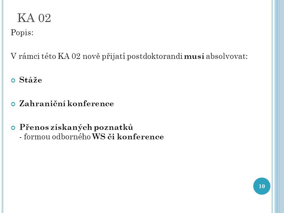 KA 02 Popis: V rámci této KA 02 nově přijatí postdoktorandi musí absolvovat: Stáže Zahraniční konference Přenos získaných poznatků - formou odborného