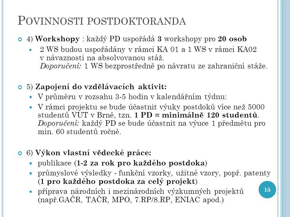 P OVINNOSTI POSTDOKTORANDA 4) Workshopy : každý PD uspořádá 3 workshopy pro 20 osob  2 WS budou uspořádány v rámci KA 01 a 1 WS v rámci KA02 v návazn
